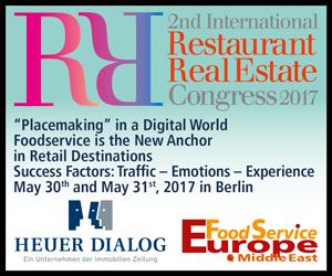 2nd International Restaurant Real Estate Congress 2017