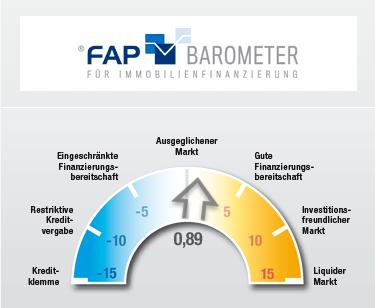 FAP Barometer