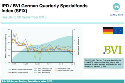 IPD/BVI German Quarterly Spezialfonds Index