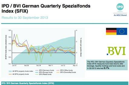 IPD/BVI German Quarterly Spezialfonds Index