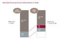 CAE - Abb. 3 Real estate financing structure before Basel III.jpg